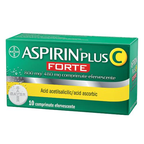 Forskolin utilizări, Efecte secundare, Beneficiile şi dozele