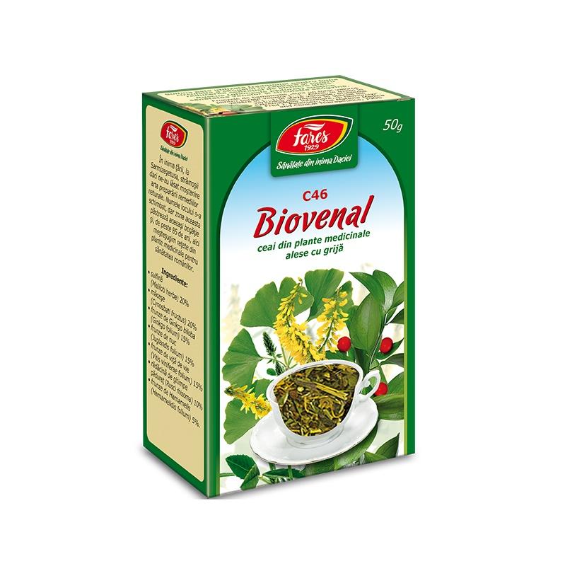ceaiul din plante pentru varicoză
