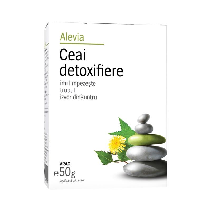 Ceai de detoxifierea organismului